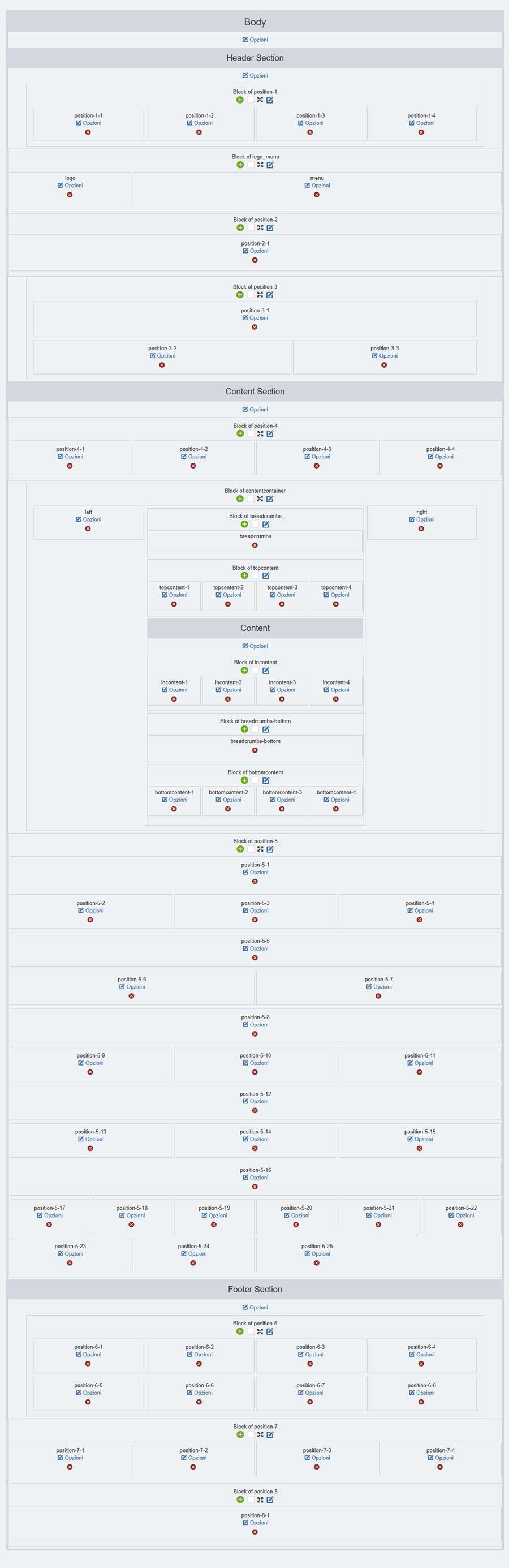 Posizioni dei moduli di Matrix Template